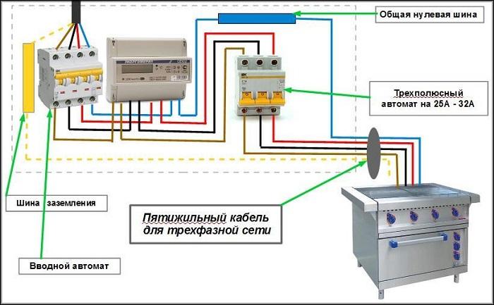 как подключить электрический встраиваемый духовой шкаф 2