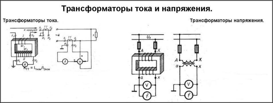 В чем разница между трансформаторами тока и напряжения