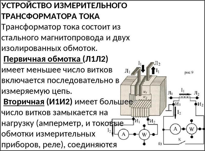 устройство измерительного трансформатора тока