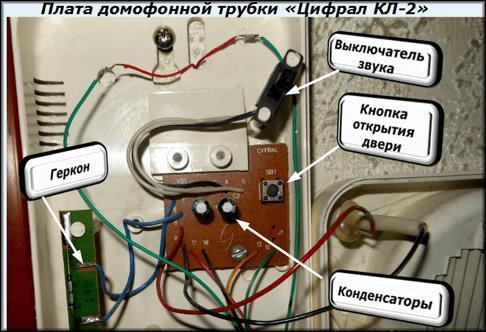 Цифрал КЛ-2