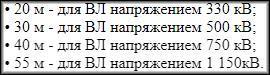 параметры санразрывов