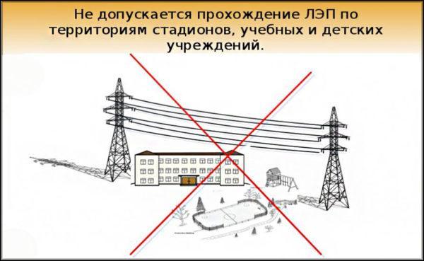 прохождение ЛЭП по териториям сттадионов, учебных и детских учреждений запрещены