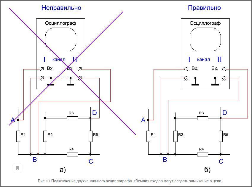 подключение осциллографа