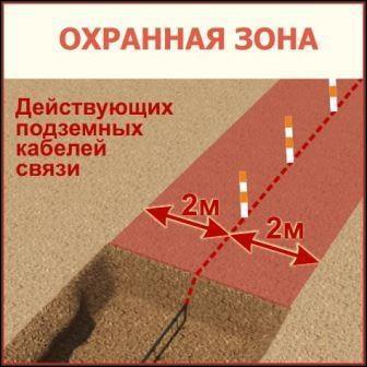 охранная зона 2