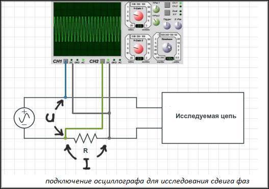 Измеряем сдвиг фаз