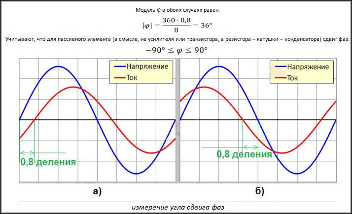Пример исчисления