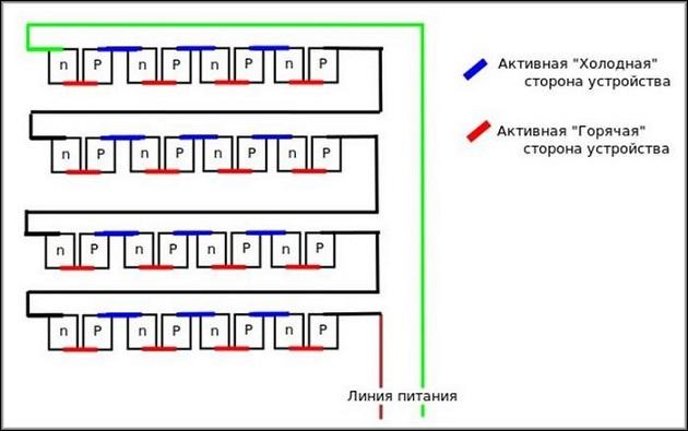 Принципиальная схема соединений в элементе Пельтье