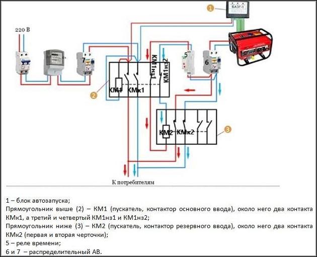 простая схема автопереключения для генератора