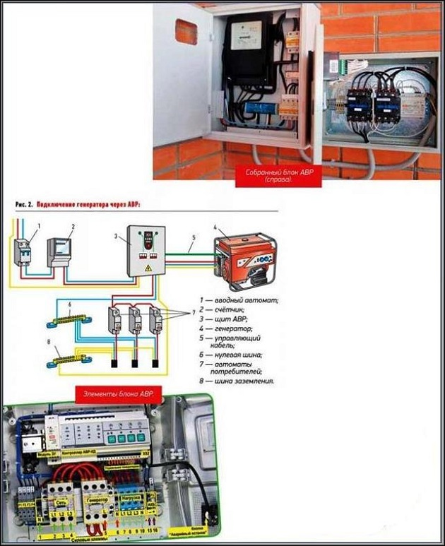 подключение генератора