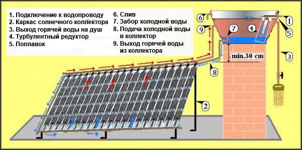 Схема системы с ПЭТ бутылками
