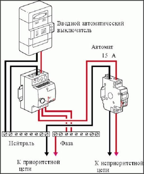 Развёрнутая схема подключения РПН
