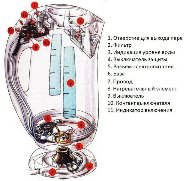 схема электрочасти