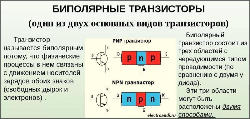 • биполярный транзистор