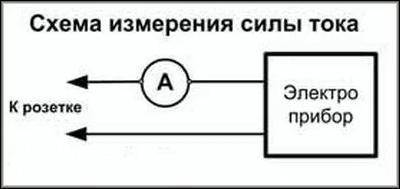 Схема измерения силы тока мультиметром