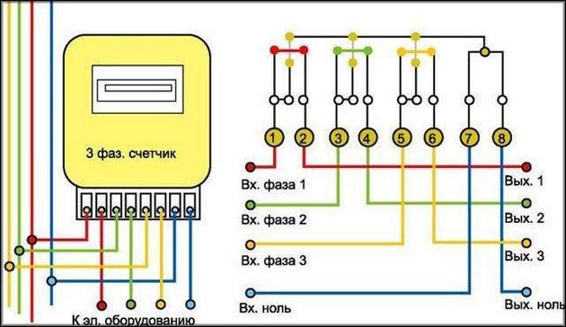 Монтаж трехфазного счетчика электроэнергии