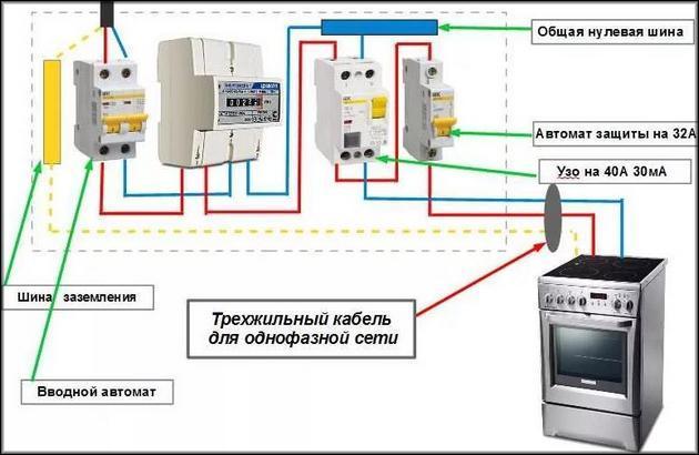 схема подключения УЗО в однофазной сети (с заземлением)