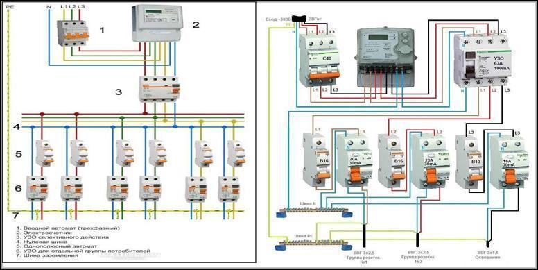 Схема подключения к трехфазной сети трехфазного УЗО