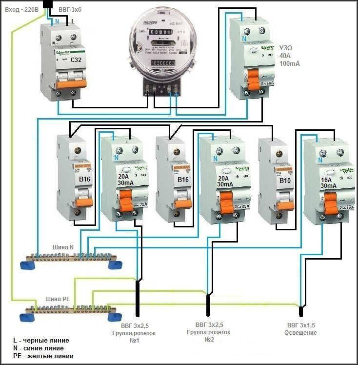 Двухуровневая схема подключения нескольких УЗО в однофазной сети