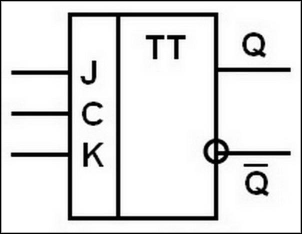 Обозначение JK-триггера на схемах