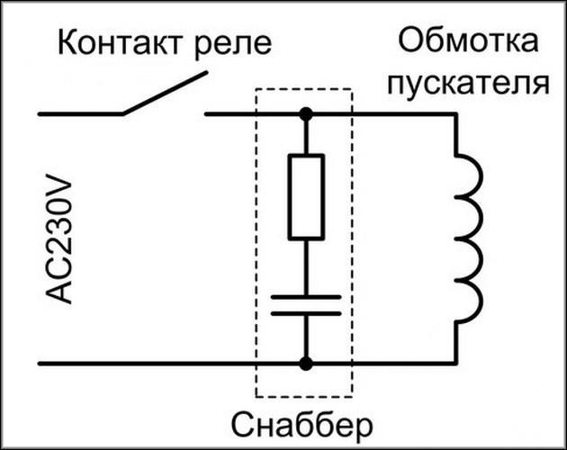 Катушка в цепи переменного тока