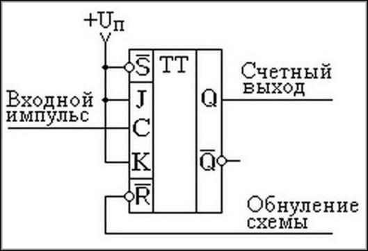 Схема счетного триггера